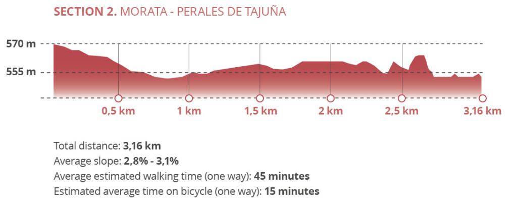 Section2-Morata-Perales